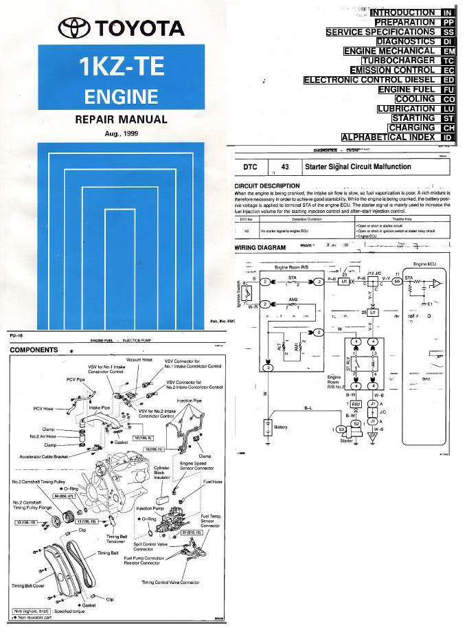 95 polaris indy 500 wiring diagram yamaha srx wiring