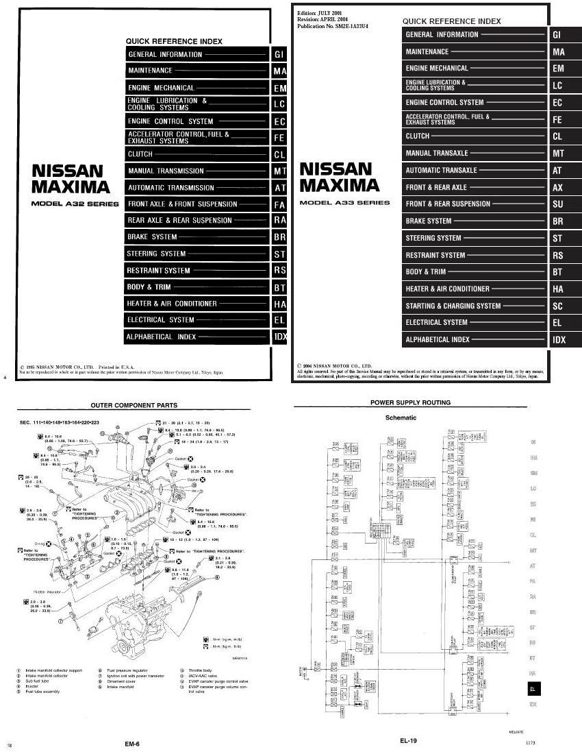 Cool Wiring Diagram Nissan Cefiro A31 Wiring Diagram Data Schema Wiring Cloud Hisonuggs Outletorg